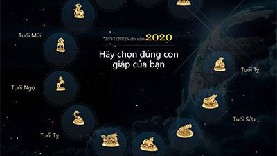 Tử vi chính xác cho 12 con giáp năm 2020
